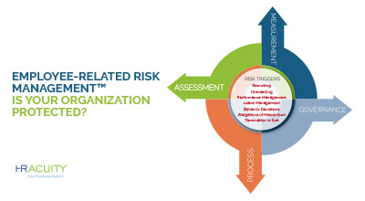 Infographic: Employee-related Risk Management